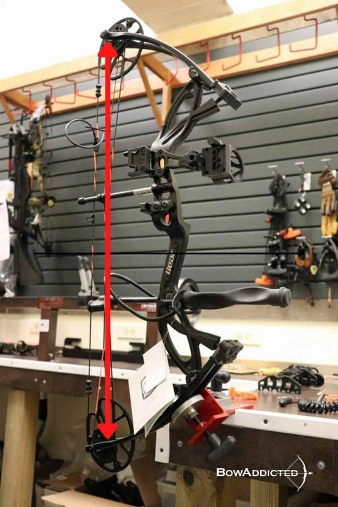 picture of a compound bow showing axle to axle length